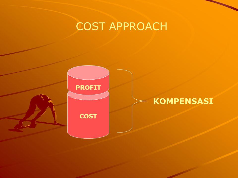 COST APPROACH PROFIT COST KOMPENSASI
