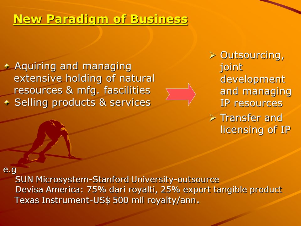 New Paradigm of Business