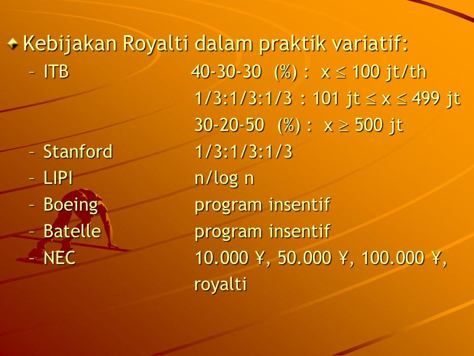 Kebijakan Royalti dalam praktik variatif: