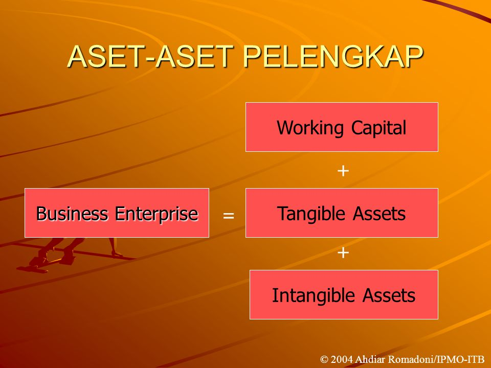 ASET-ASET PELENGKAP Working Capital + Business Enterprise