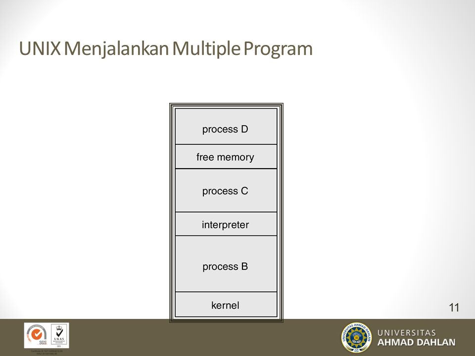 UNIX Menjalankan Multiple Program