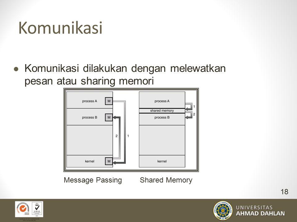 Komunikasi Komunikasi dilakukan dengan melewatkan pesan atau sharing memori.