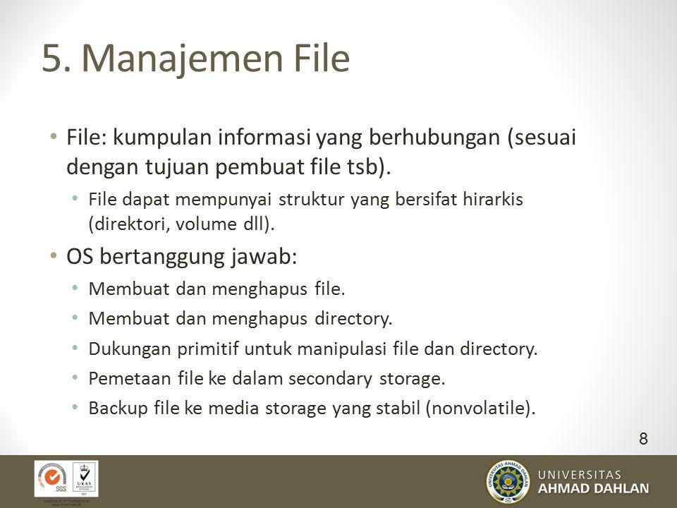 5. Manajemen File File: kumpulan informasi yang berhubungan (sesuai dengan tujuan pembuat file tsb).