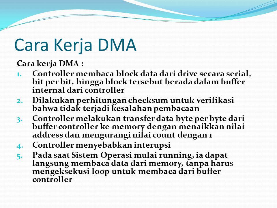 Cara Kerja DMA Cara kerja DMA :