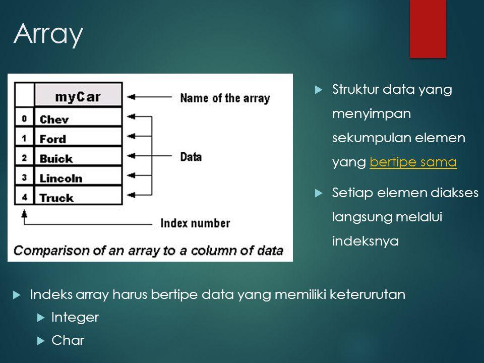 Array Struktur data yang menyimpan sekumpulan elemen yang bertipe sama
