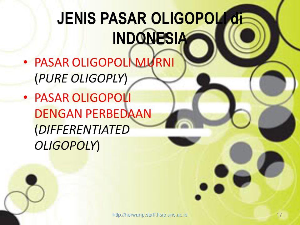 JENIS PASAR OLIGOPOLI di INDONESIA
