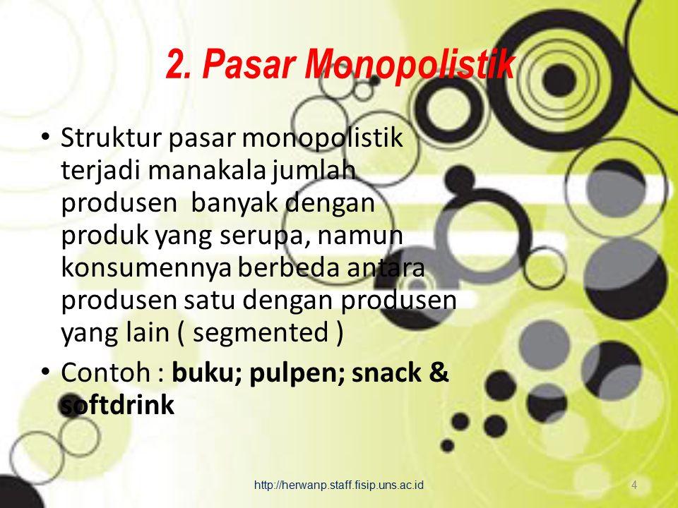 2. Pasar Monopolistik