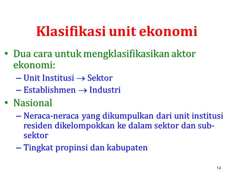 Klasifikasi unit ekonomi