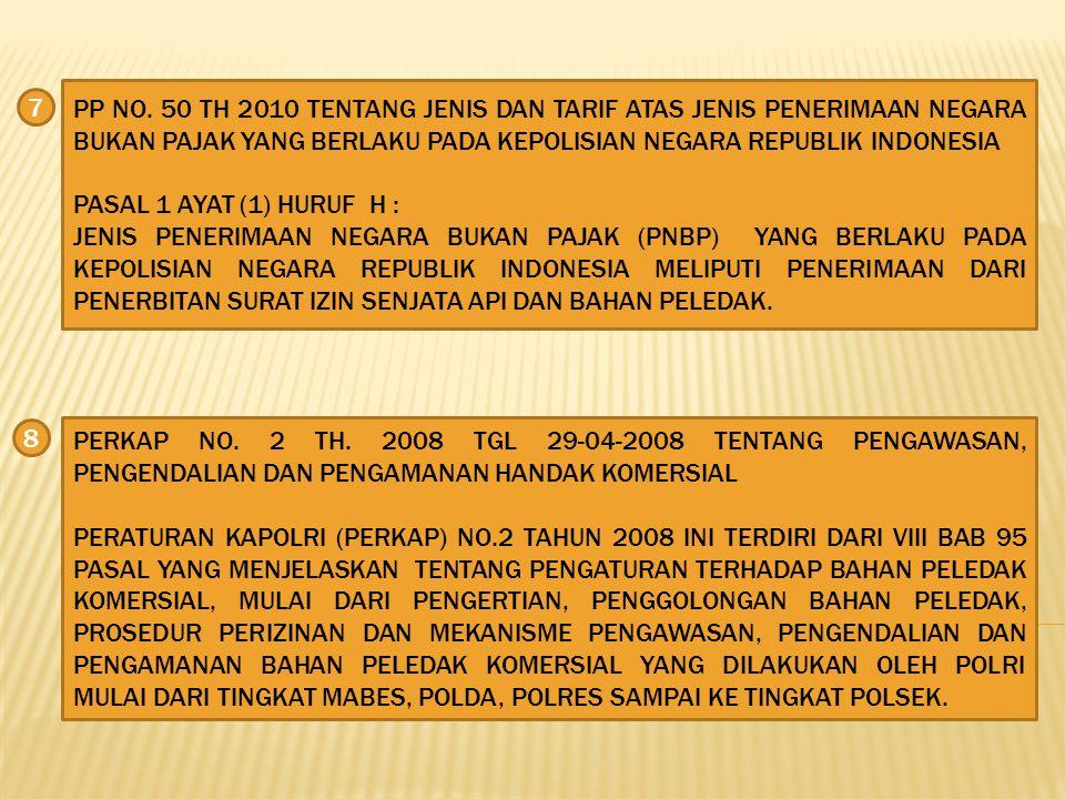 PP NO. 50 TH 2010 TENTANG JENIS DAN TARIF ATAS JENIS PENERIMAAN NEGARA BUKAN PAJAK YANG BERLAKU PADA KEPOLISIAN NEGARA REPUBLIK INDONESIA