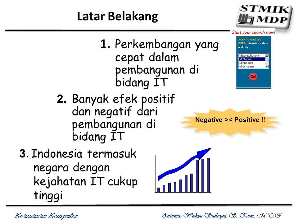 Negative >< Positive !!