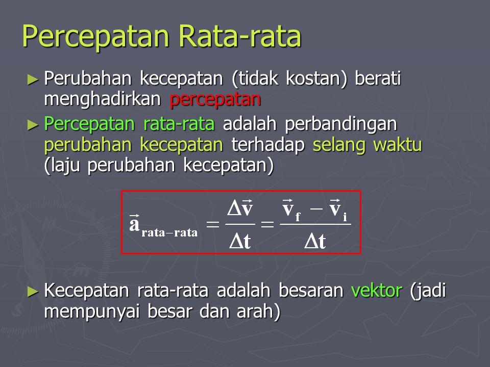 Percepatan Rata-rata Perubahan kecepatan (tidak kostan) berati menghadirkan percepatan.
