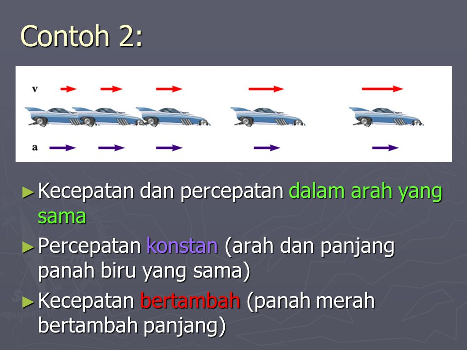Contoh 2: Kecepatan dan percepatan dalam arah yang sama