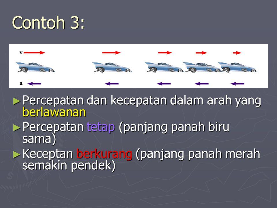 Contoh 3: Percepatan dan kecepatan dalam arah yang berlawanan
