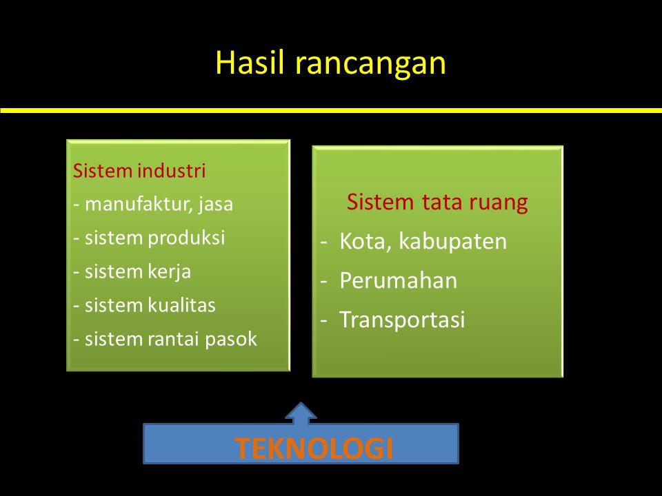 Hasil rancangan TEKNOLOGI Sistem tata ruang - Kota, kabupaten