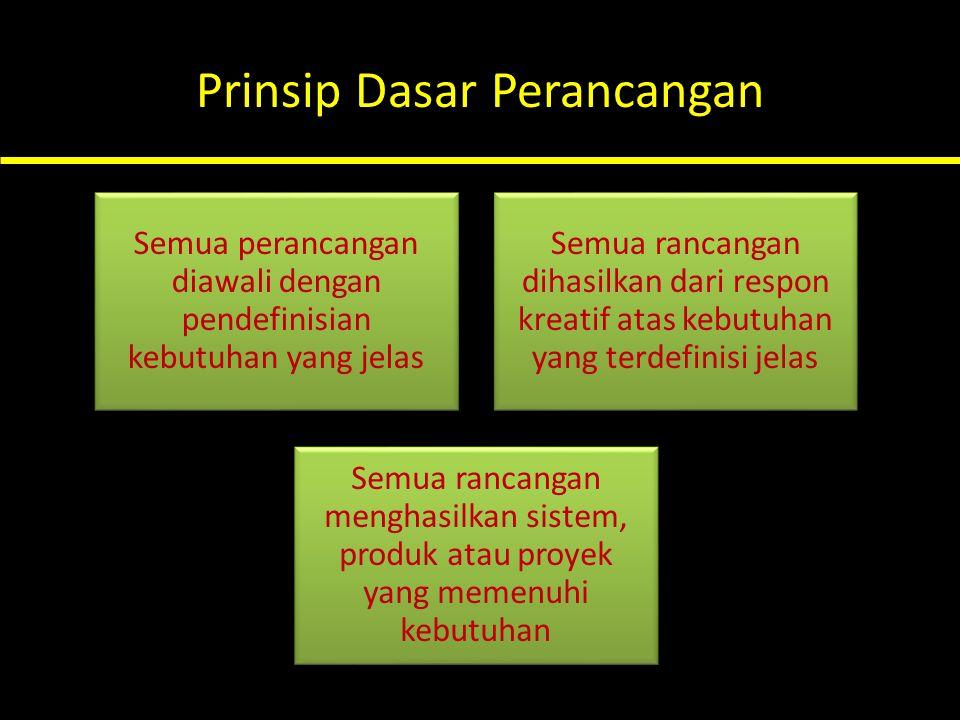 Prinsip Dasar Perancangan