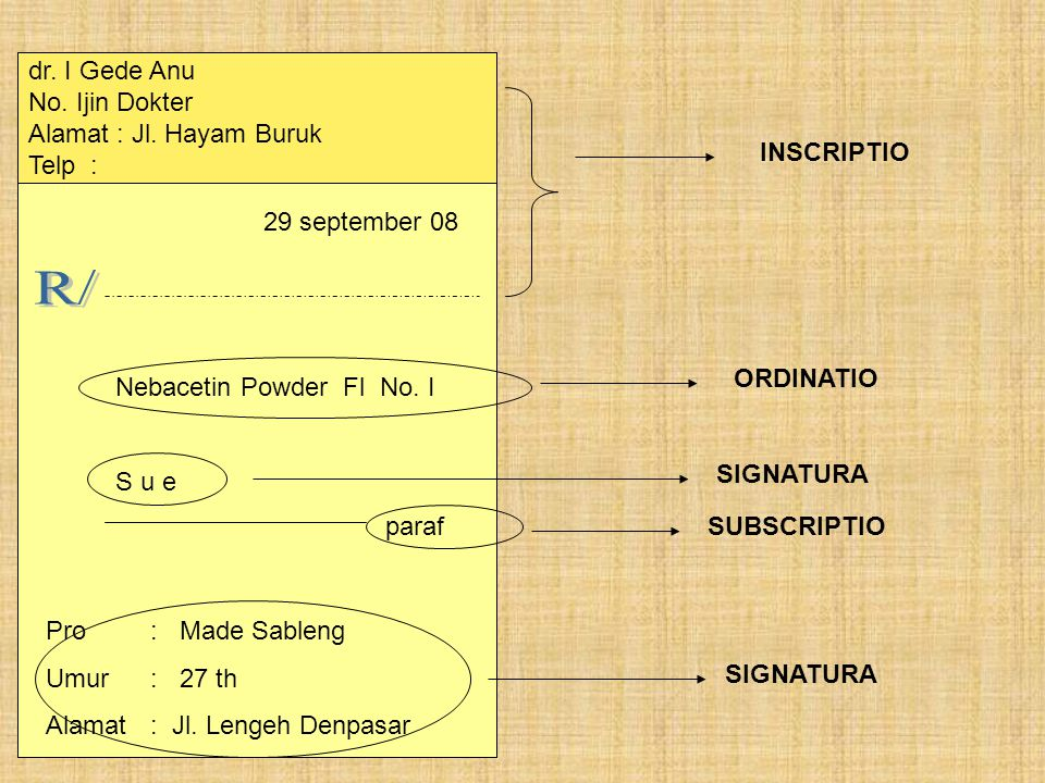 R/ dr. I Gede Anu No. Ijin Dokter Alamat : Jl. Hayam Buruk Telp :