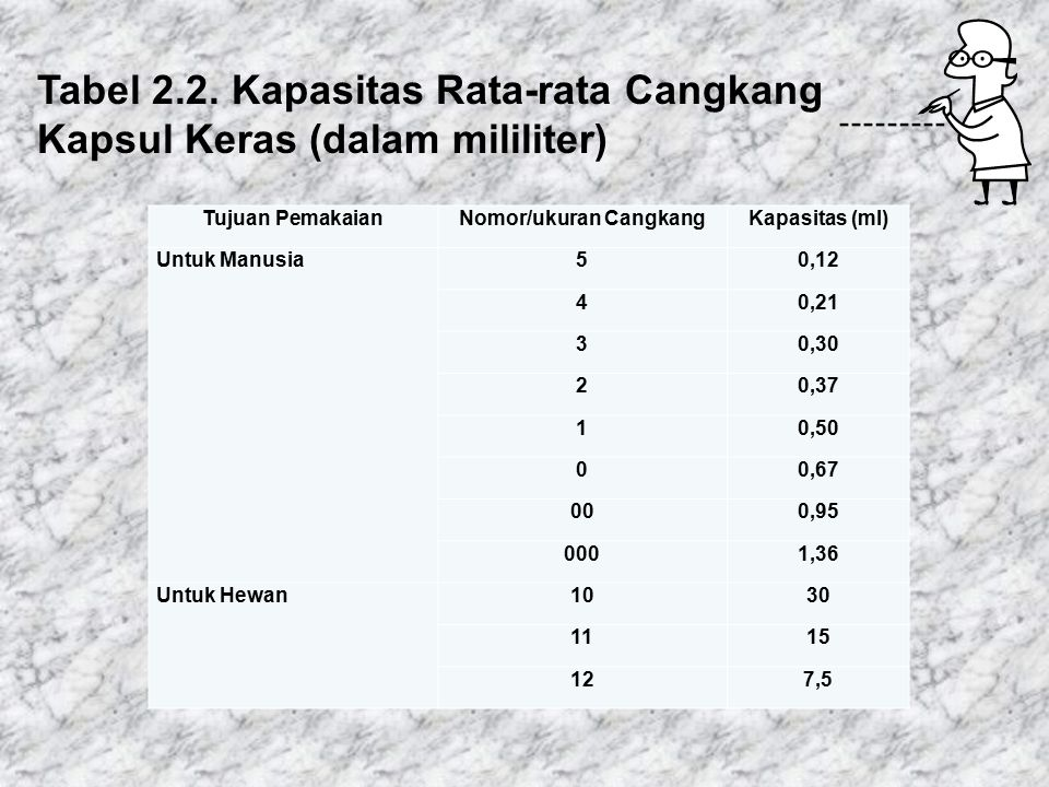 Nomor/ukuran Cangkang