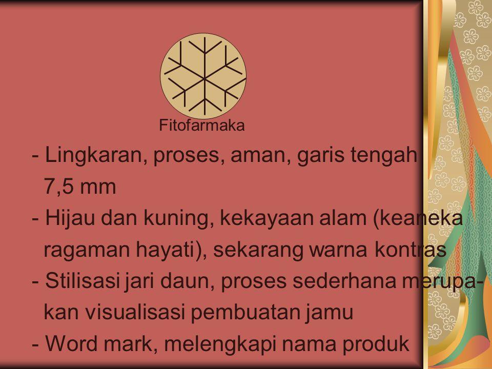 Fitofarmaka - Lingkaran, proses, aman, garis tengah. 7,5 mm. - Hijau dan kuning, kekayaan alam (keaneka.