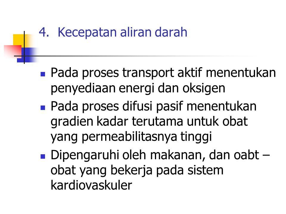 4. Kecepatan aliran darah
