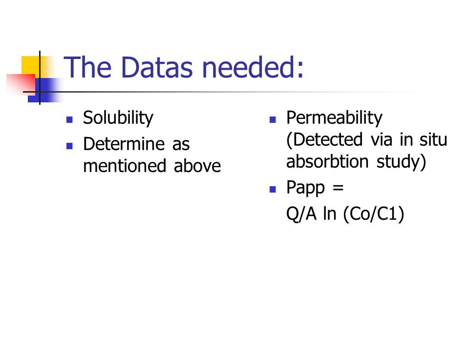 The Datas needed: Solubility Determine as mentioned above