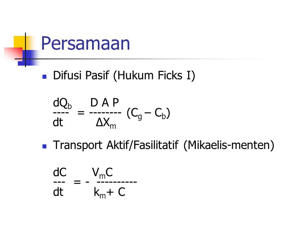 Persamaan Difusi Pasif (Hukum Ficks I) dQb D A P