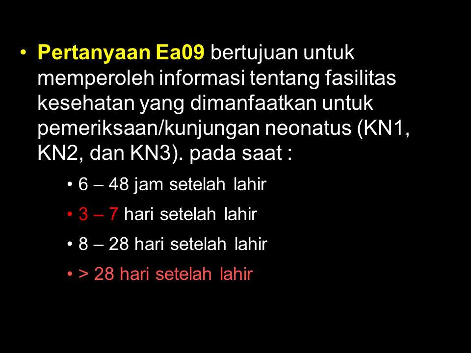 Pertanyaan Ea09 bertujuan untuk memperoleh informasi tentang fasilitas kesehatan yang dimanfaatkan untuk pemeriksaan/kunjungan neonatus (KN1, KN2, dan KN3). pada saat :