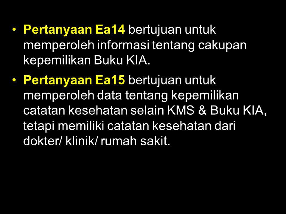 Pertanyaan Ea14 bertujuan untuk memperoleh informasi tentang cakupan kepemilikan Buku KIA.