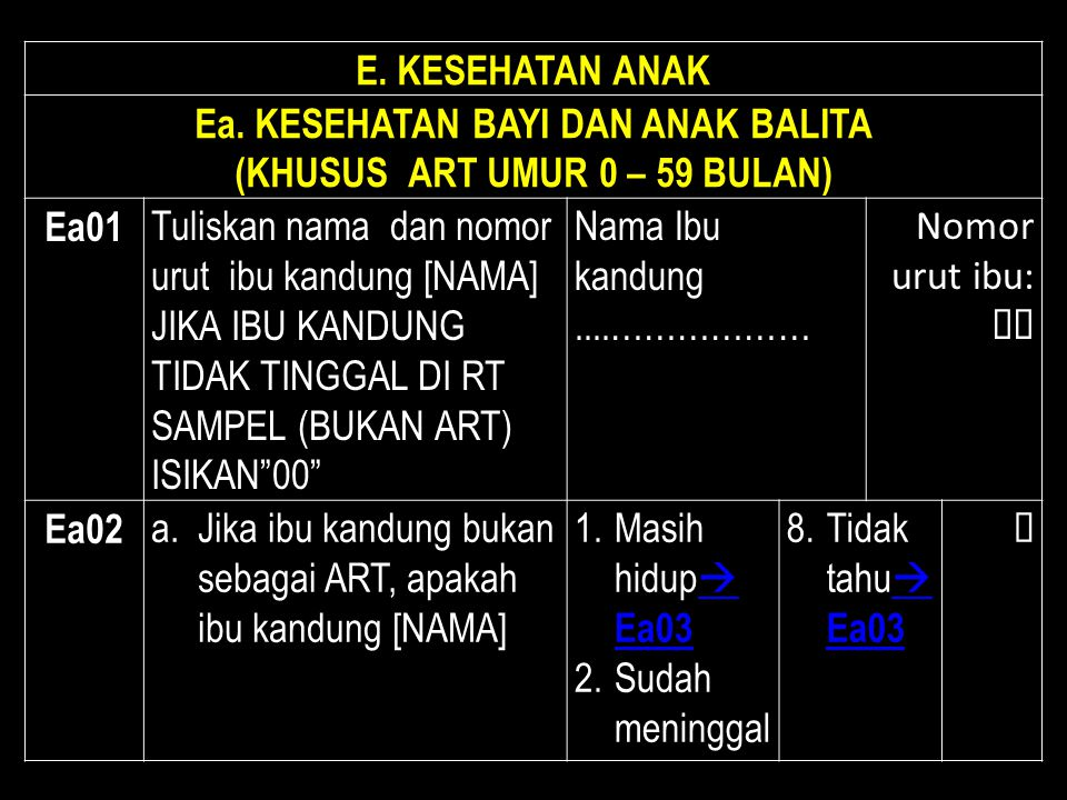 Ea. KESEHATAN BAYI DAN ANAK BALITA (KHUSUS ART UMUR 0 – 59 BULAN)