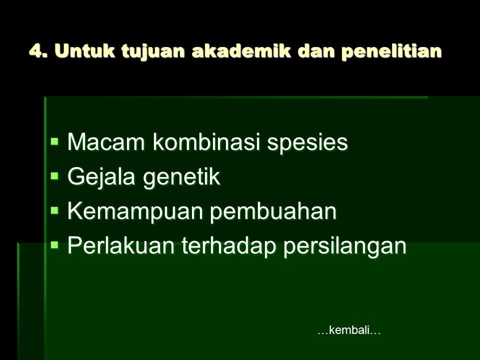 4. Untuk tujuan akademik dan penelitian