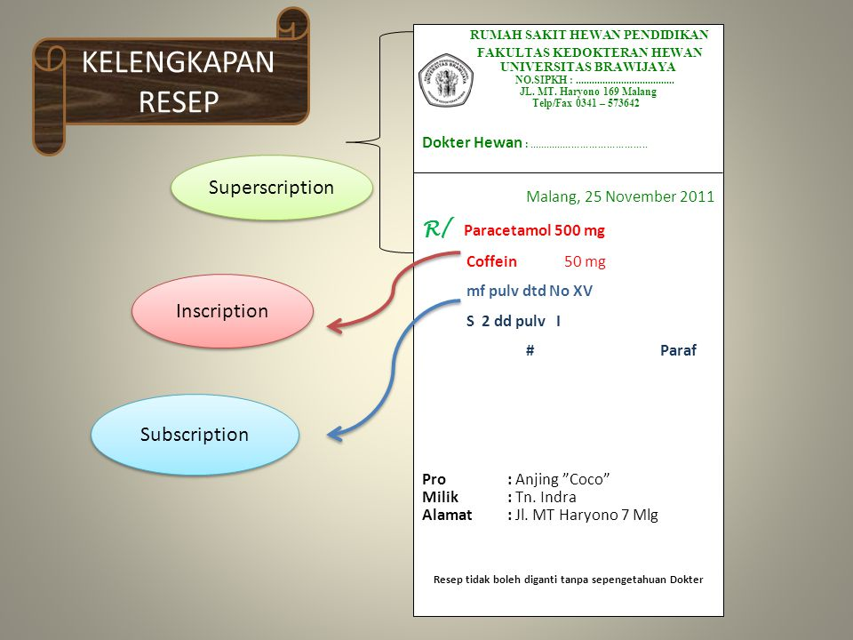 KELENGKAPAN RESEP R/ Paracetamol 500 mg Superscription Inscription