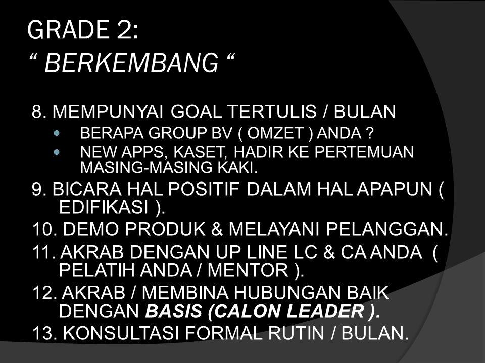 GRADE 2: BERKEMBANG 8. MEMPUNYAI GOAL TERTULIS / BULAN