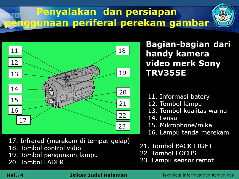 Penyalakan dan persiapan penggunaan periferal perekam gambar