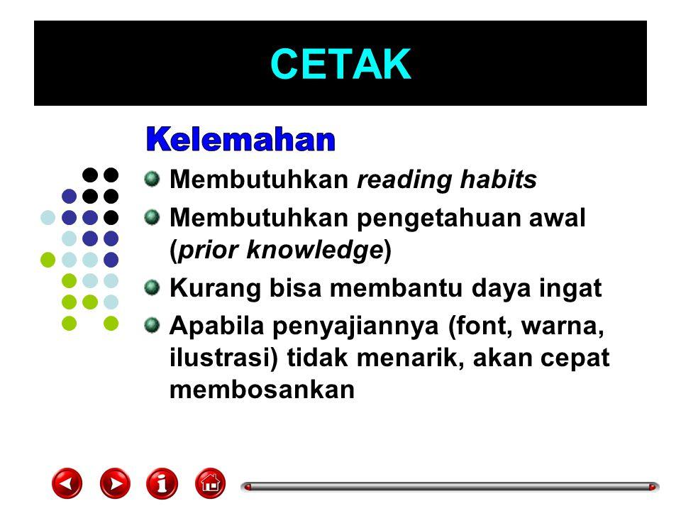 CETAK Kelemahan Membutuhkan reading habits
