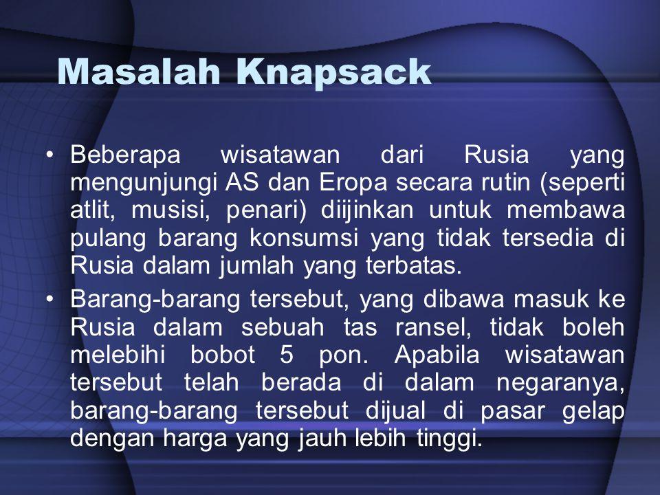 Masalah Knapsack