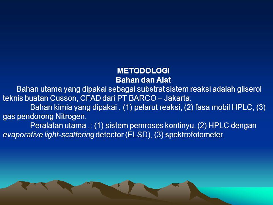 METODOLOGI Bahan dan Alat.
