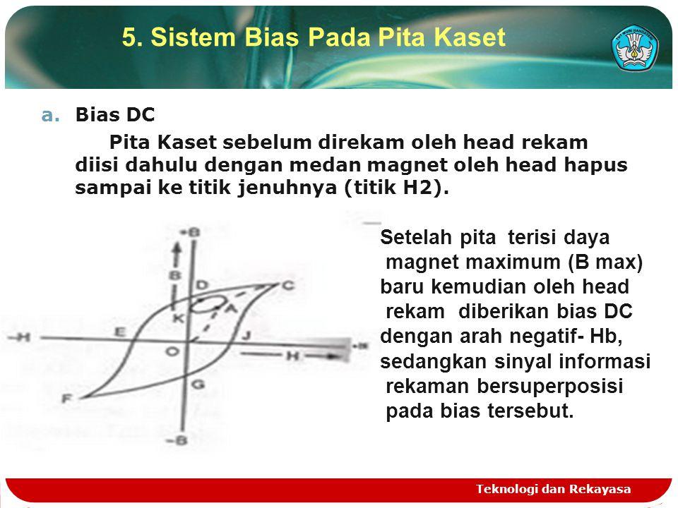 5. Sistem Bias Pada Pita Kaset
