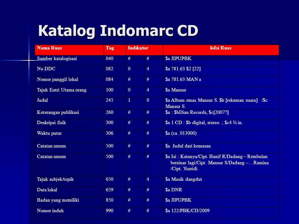 Katalog Indomarc CD Nama Ruas Tag Indikator loIsi Ruas