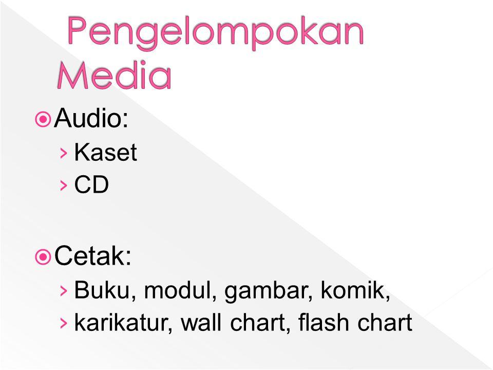 Pengelompokan Media Audio: Cetak: Kaset CD Buku, modul, gambar, komik,