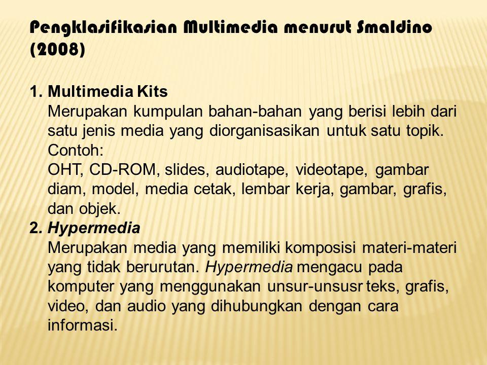 Pengklasifikasian Multimedia menurut Smaldino (2008)