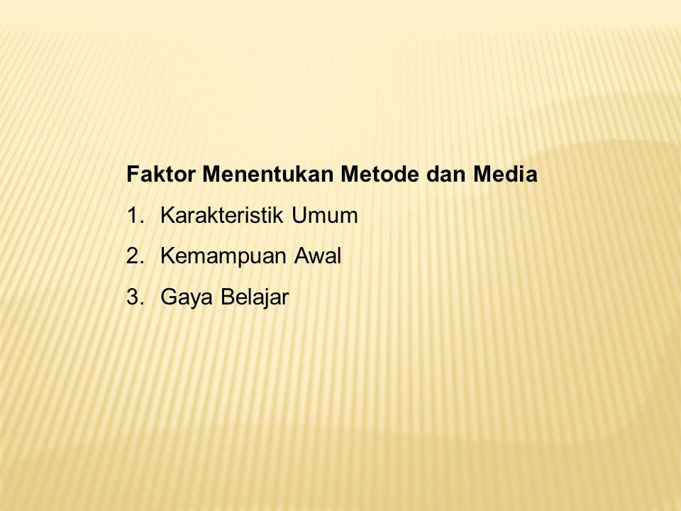 Faktor Menentukan Metode dan Media