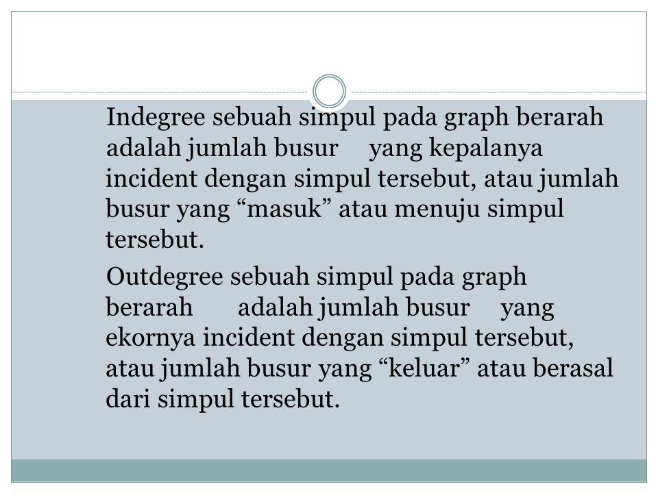 Indegree sebuah simpul pada graph berarah adalah jumlah busur yang kepalanya incident dengan simpul tersebut, atau jumlah busur yang masuk atau menuju simpul tersebut.