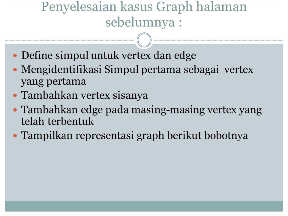 Penyelesaian kasus Graph halaman sebelumnya :