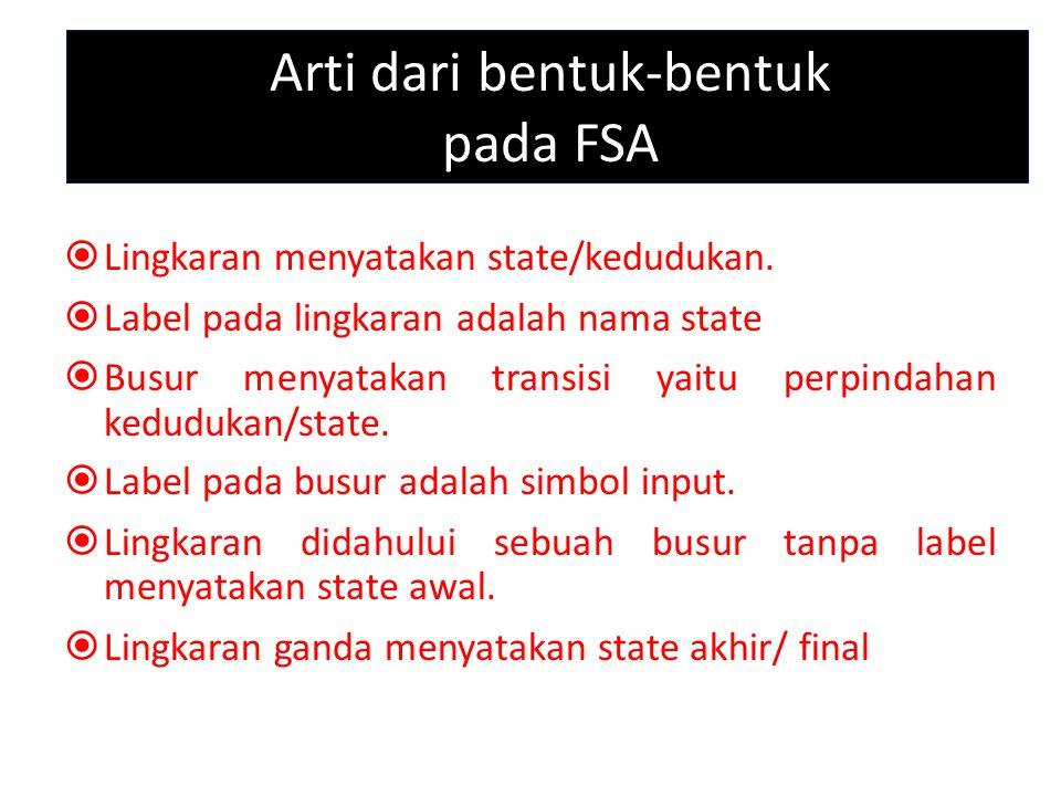 Arti dari bentuk-bentuk pada FSA