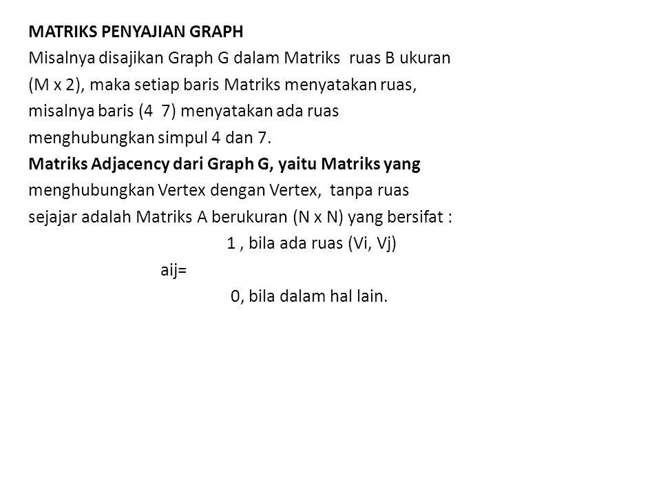 MATRIKS PENYAJIAN GRAPH Misalnya disajikan Graph G dalam Matriks ruas B ukuran (M x 2), maka setiap baris Matriks menyatakan ruas, misalnya baris (4 7) menyatakan ada ruas menghubungkan simpul 4 dan 7.