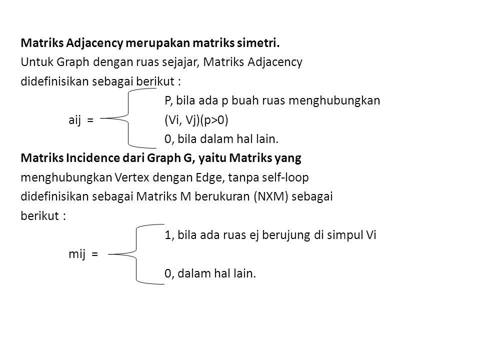 Matriks Adjacency merupakan matriks simetri
