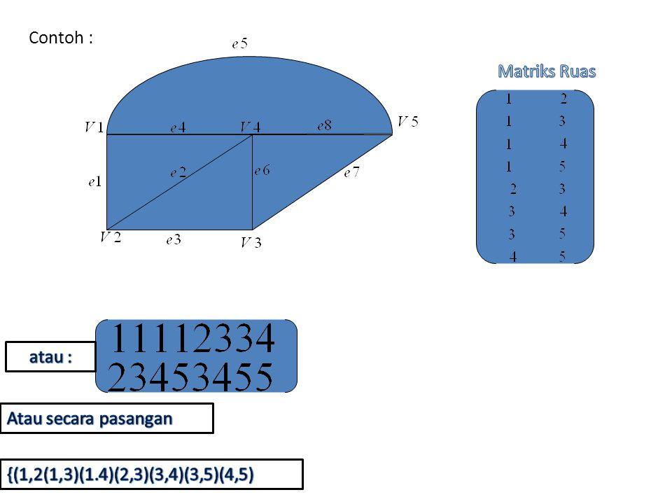 Contoh : Matriks Ruas atau : Atau secara pasangan {(1,2(1,3)(1.4)(2,3)(3,4)(3,5)(4,5)