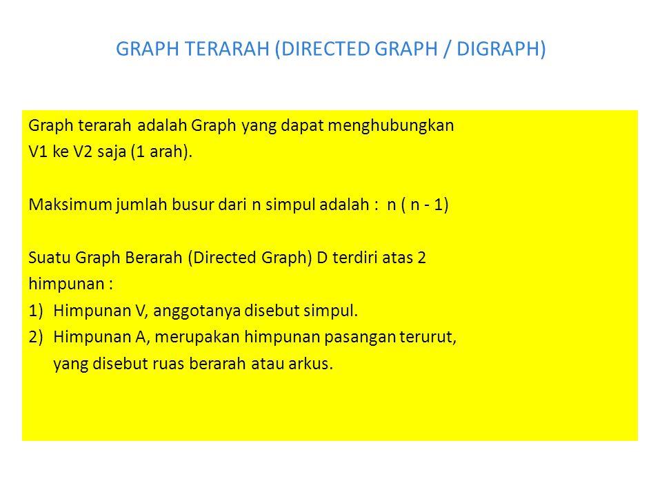 GRAPH TERARAH (DIRECTED GRAPH / DIGRAPH)
