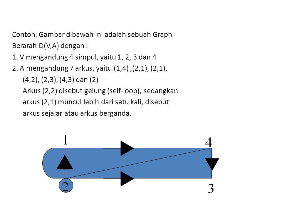 Contoh, Gambar dibawah ini adalah sebuah Graph Berarah D(V,A) dengan : 1.