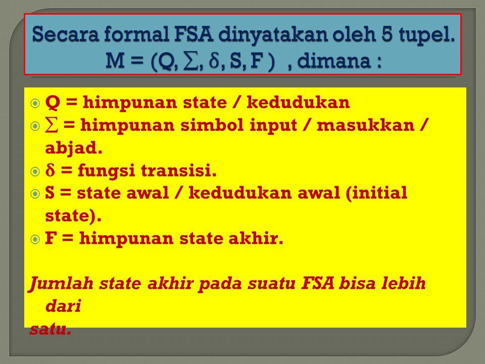 Secara formal FSA dinyatakan oleh 5 tupel