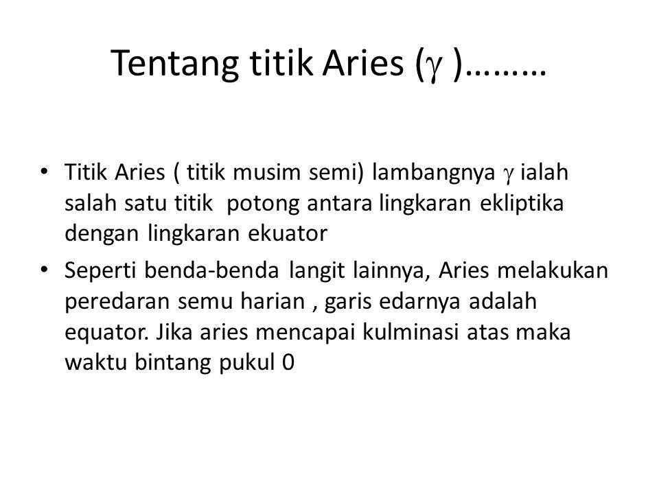 Tentang titik Aries ( )………